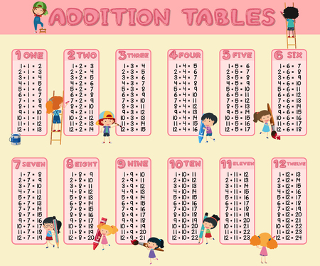 Addition tables template with kids illustration