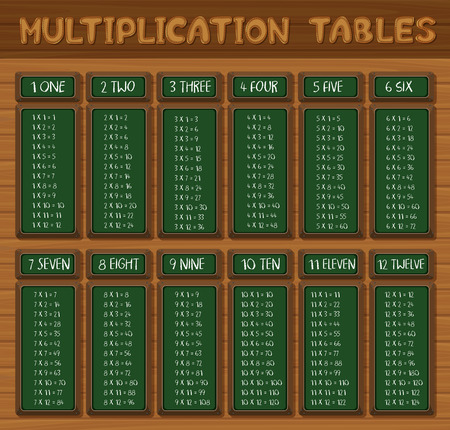Multiplication tables on wooden wall illustration