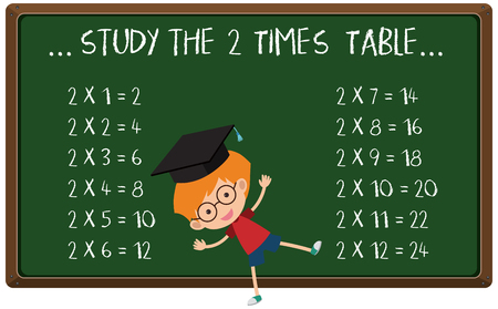 Math poster design for two times table illustration