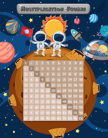 A Math Multiplication Square illustration 矢量图像