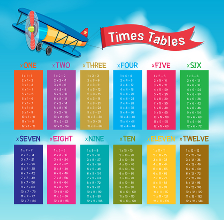 Colourful Math Times Tables on Sky illustration