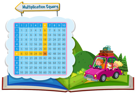 Multiplication square with couple in a car illustration