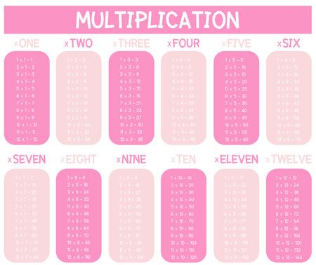 A Pink Math Multiplication Tables illustration Illustration