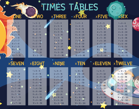 A Math Times Tables Space Scene illustration