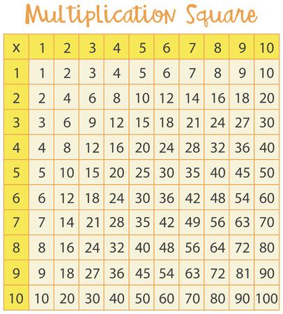 A yellow math multiplication square illustration Illustration