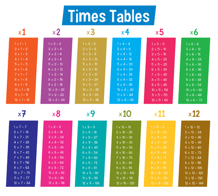 Colourful Math Times Tables illustration Vettoriali