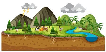 Escena de un hermoso paisaje con ilustración de vacas