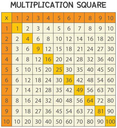 A Math Multiplication Square illustration Illustration