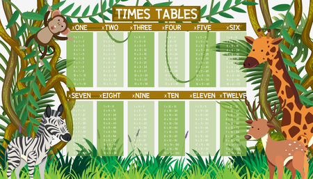 Math Times Table in Jungle illustration