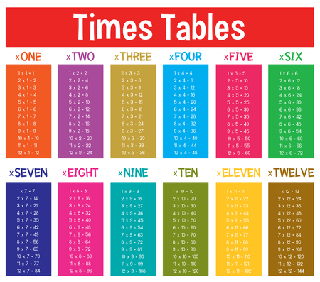 A Colourful Math Times Tables illustration Vettoriali