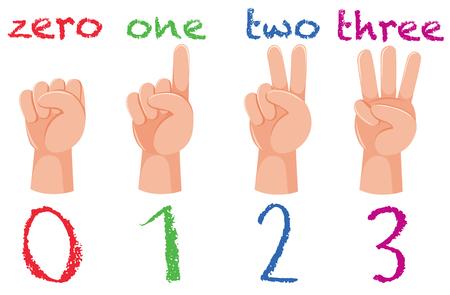 Conjunto de ilustración de gesto de número de mano