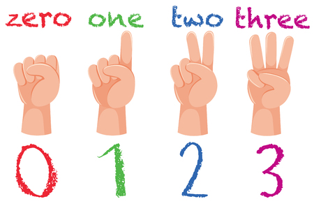 Set of hand number gesture illustration