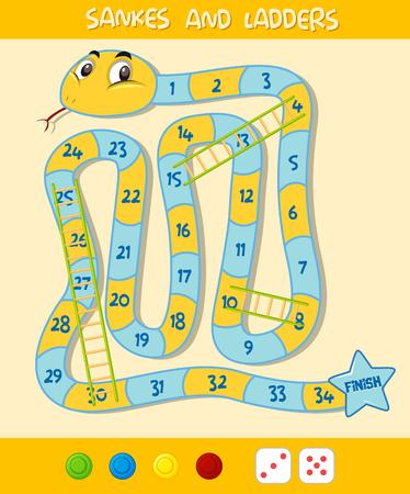 Un'illustrazione del modello di gioco della scala del serpente