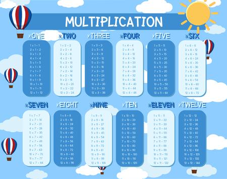 A math multiplication template illustration