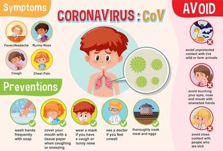 Diagram showing coronavirus with symptoms and preventions illustration Stock Vector - 139180500