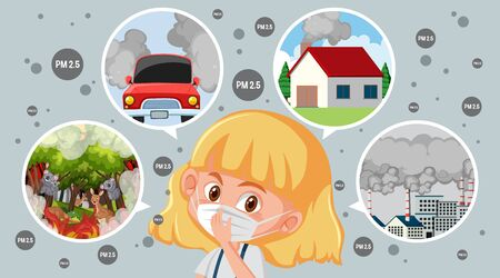 Diagram showing causes of PM 2.5 with girl wearing mask illustration