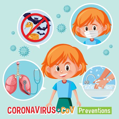 Diagram showing coronavirus with symptoms and preventions illustration