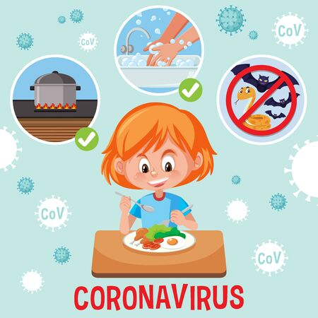 Coronavirus poster design with how to prevent from getting sick illustration