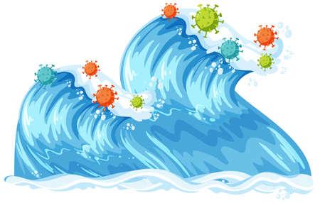 Two ocean waves with coronavirus icon isolated illustration