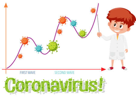 Second Wave of Corona Virus  illustration