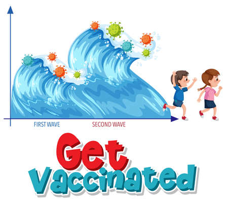 Get vaccinated with second wave graph illustration Иллюстрация