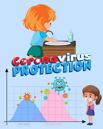 Coronavirus protection sign with second wave graph illustration