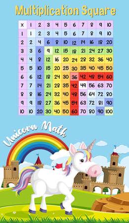 Multiplication square with unicorn theme background illustration
