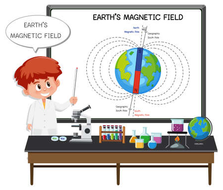 Young scientist explaining earth's magnetic field illustration