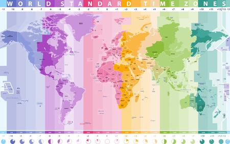 les fuseaux horaires du monde standard Vecteurs