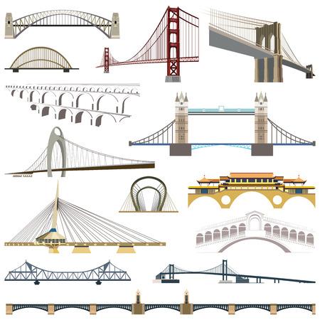 Collection of bridges