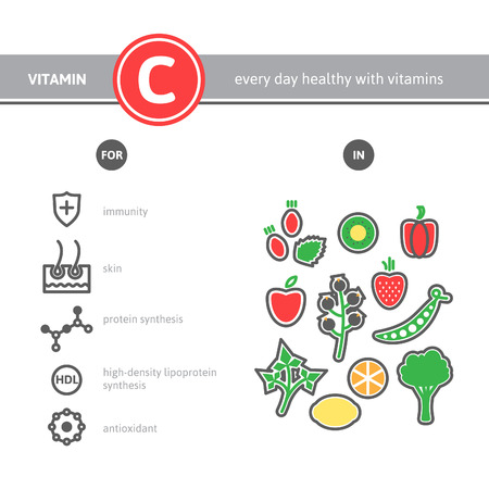 vitamin c: Medical vitamin C source infographics. Healthy food icons set. Vector proper nutrition colorful outline elements.