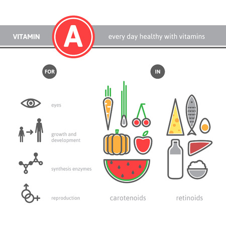 nutrition: Medical vitamin A source infographics. Healthy food icons set. Vector proper nutrition colorful outline elements.