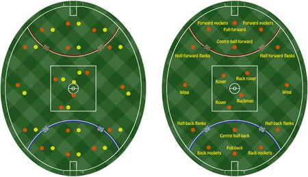 kickoff: Australian rules football pitches with the placement of players on the positions and roles on them Illustration