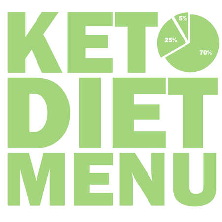ketogenic diet macros diagram, low carbs, high healthy fat vector illustration for infographic title or menu