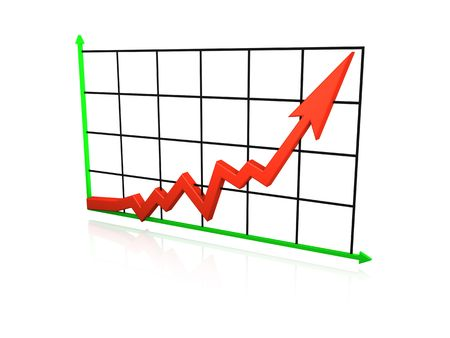 An isolated line graph going up on white background photo