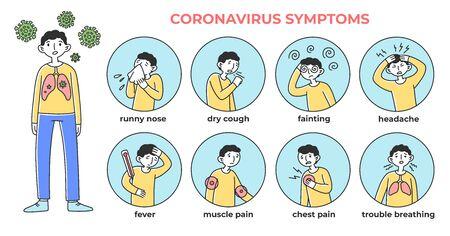 Person having coronavirus symptoms Vector Illustration