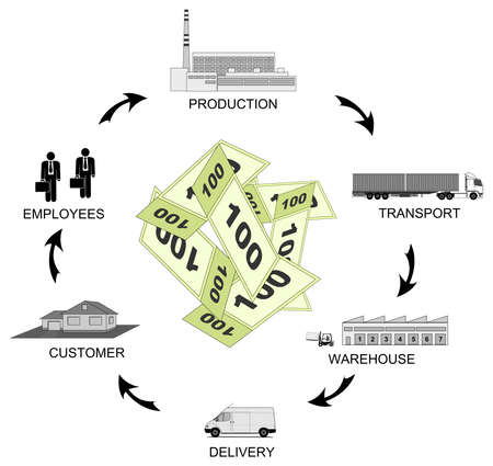A illustration of business chart
