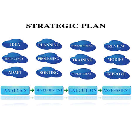 Concept illustration showing the different steps in a company's strategic plan for the future