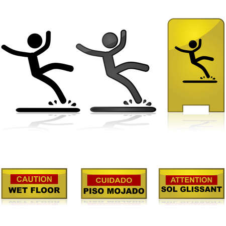 Signs showing a man falling on a wet floor and warning labels in English, Spanish and French