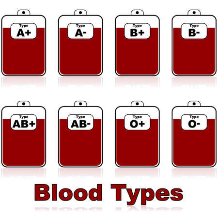 blood supply: Icon illustration of different blood types inside blood bags Illustration