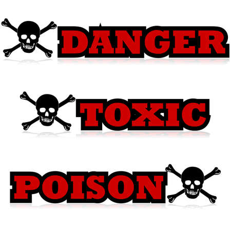 poison symbol: Concept illustration showing a skull with bones beside the words danger, toxic and poison