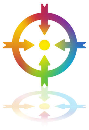 Vier farbigen Pfeilen, die auf einem Dot innerhalb eines Kreises