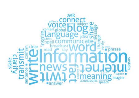 věta: Cloud slov vztahujících se k psaní a jazyk