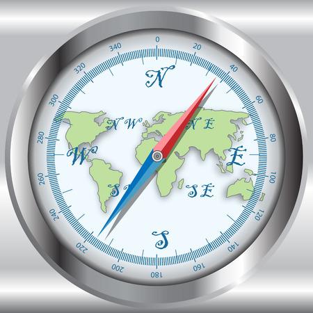 azimuth: compass Illustration