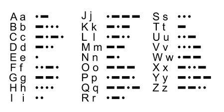 Morse Code Alphabet A-Z