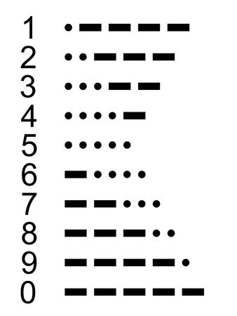 Morse Code Number 0-9 Stock Photo