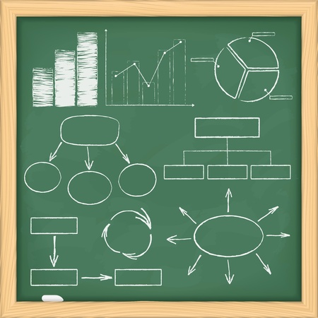bulletin board: Graphs and diagrams on blackboard