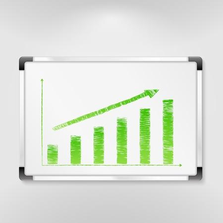 whiteboard: Whiteboard met de hand getekende groeiende staafdiagram