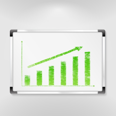 business class: Whiteboard with hand drawn growing bar graph