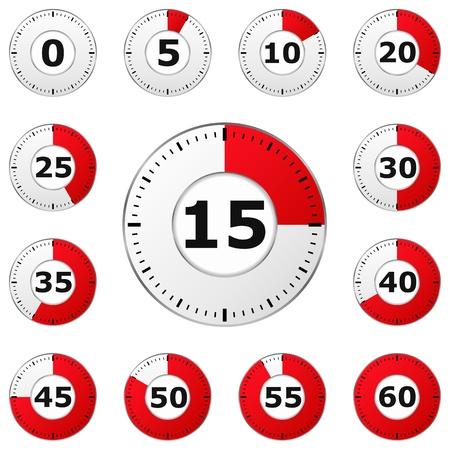 metering: Red Timers